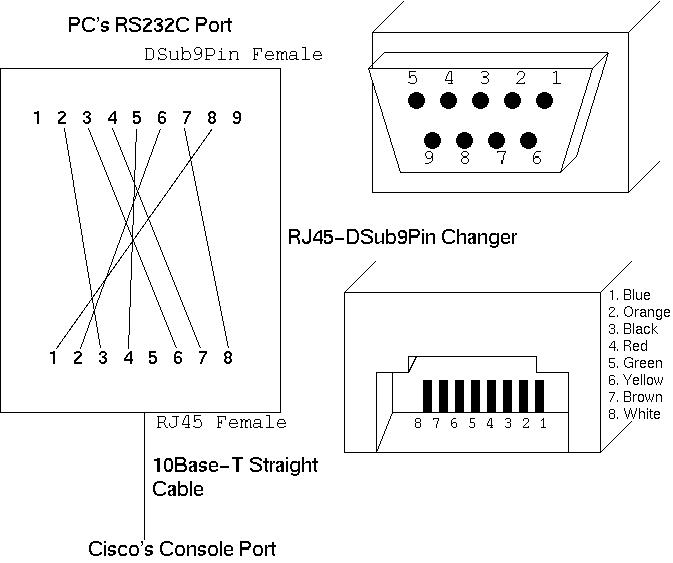 db9 to m12 wiring diagram